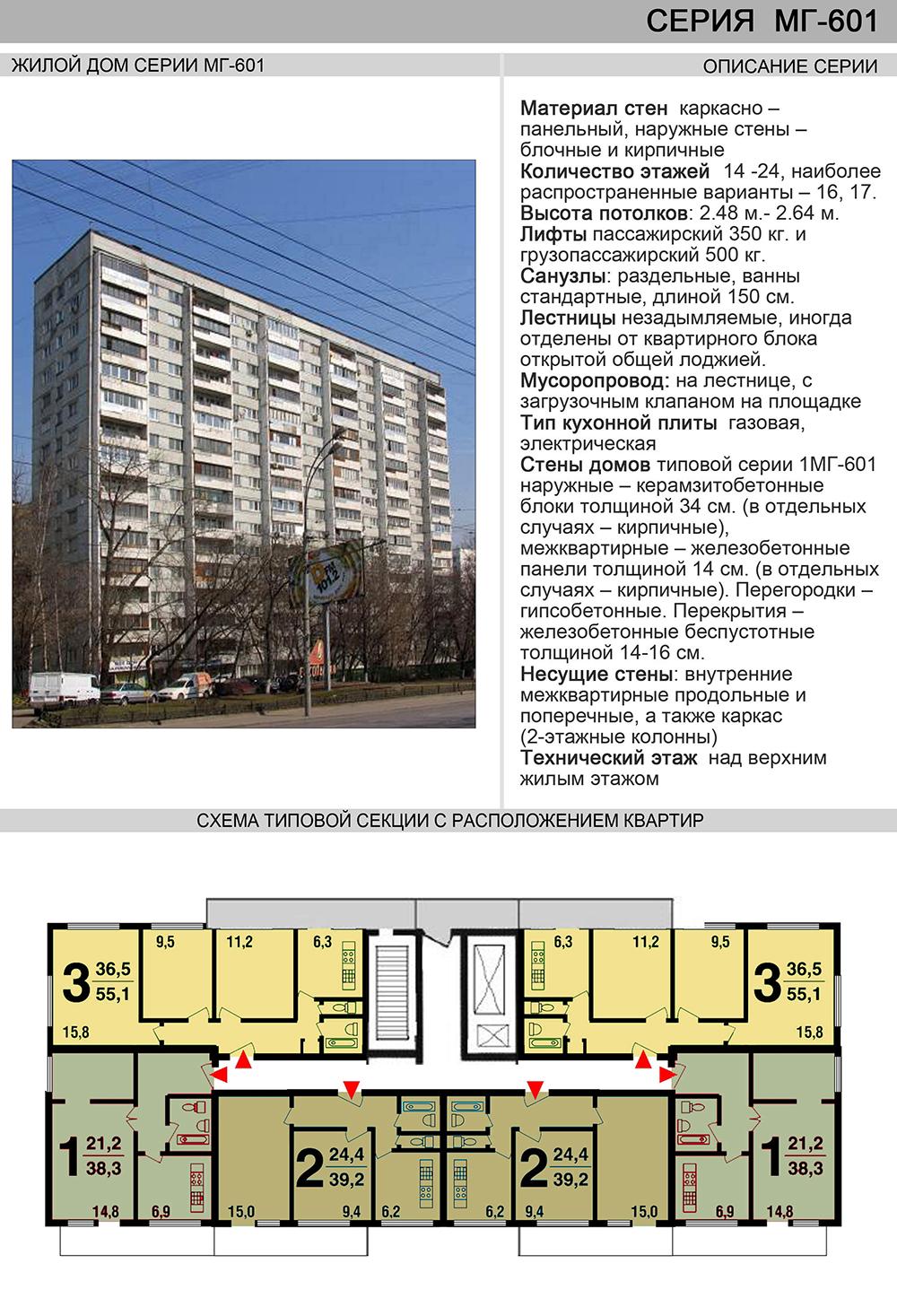Серия дома мг-601 cогласование перепланировки в москве.